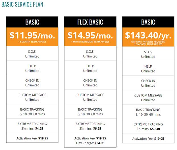 SPOT Gen3 Service Plans