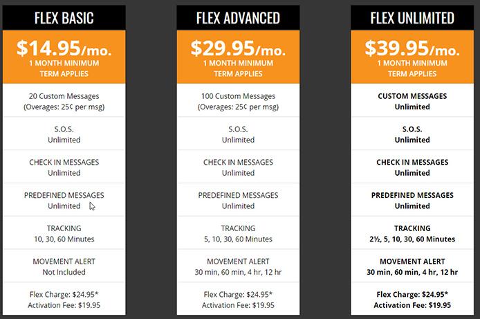SPOT X Flex Service Plans
